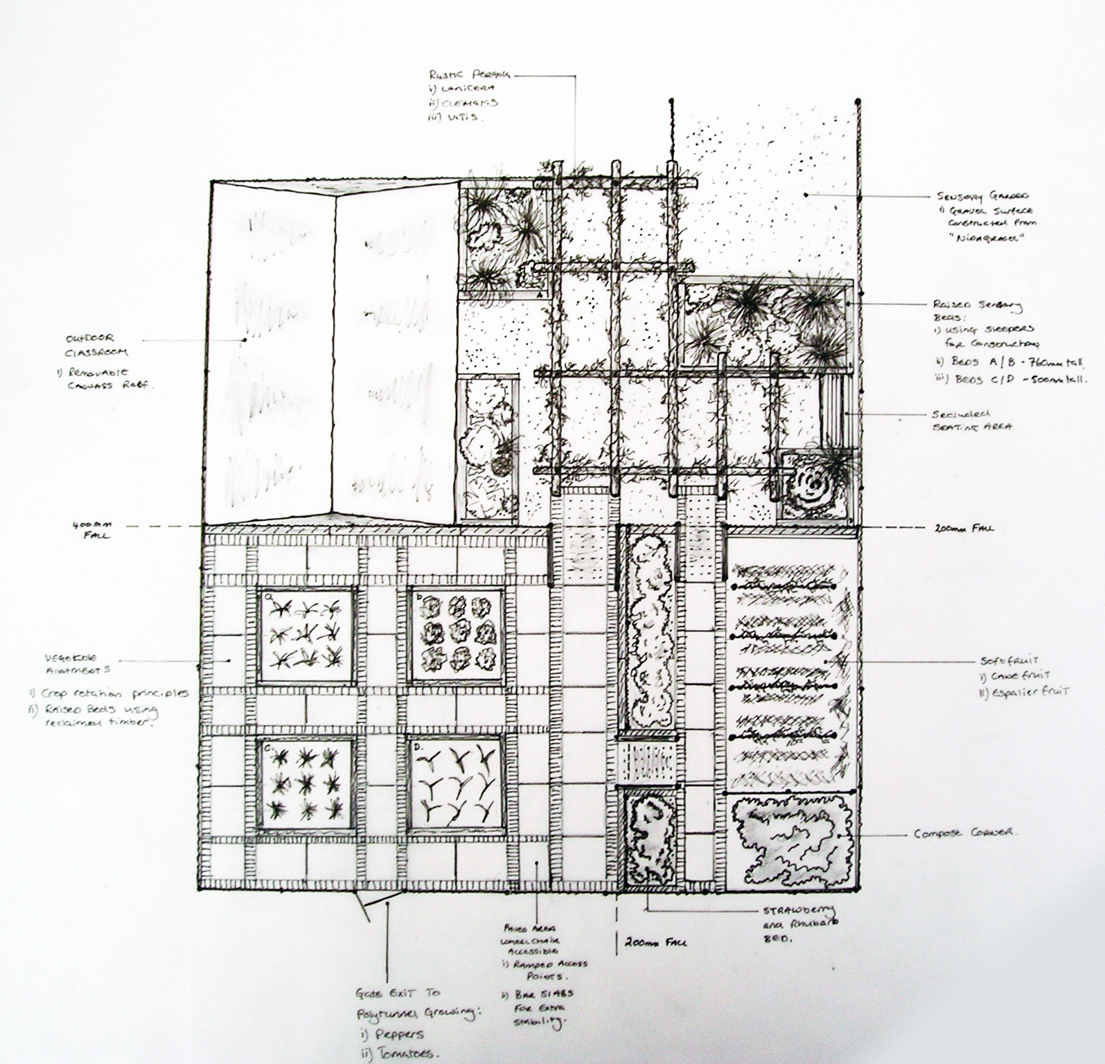 Room to Grow Initial Plan Drawing